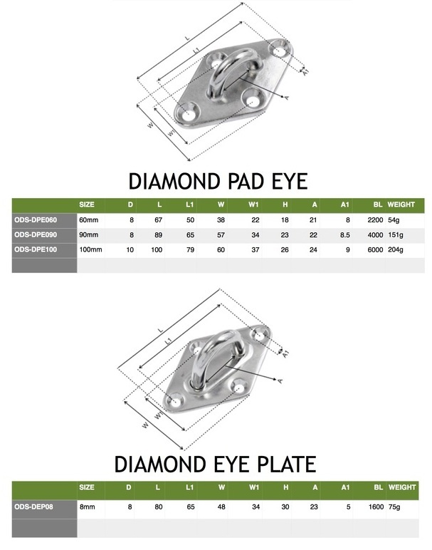 Diamond_Pad_Eye_The_Shade_Sail_Shop