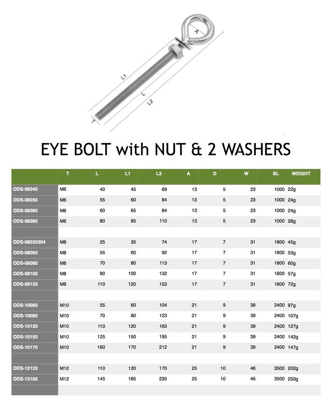 Eye_Bolt_with_Nut__2_Washers_The_Shade_Sail_Shop