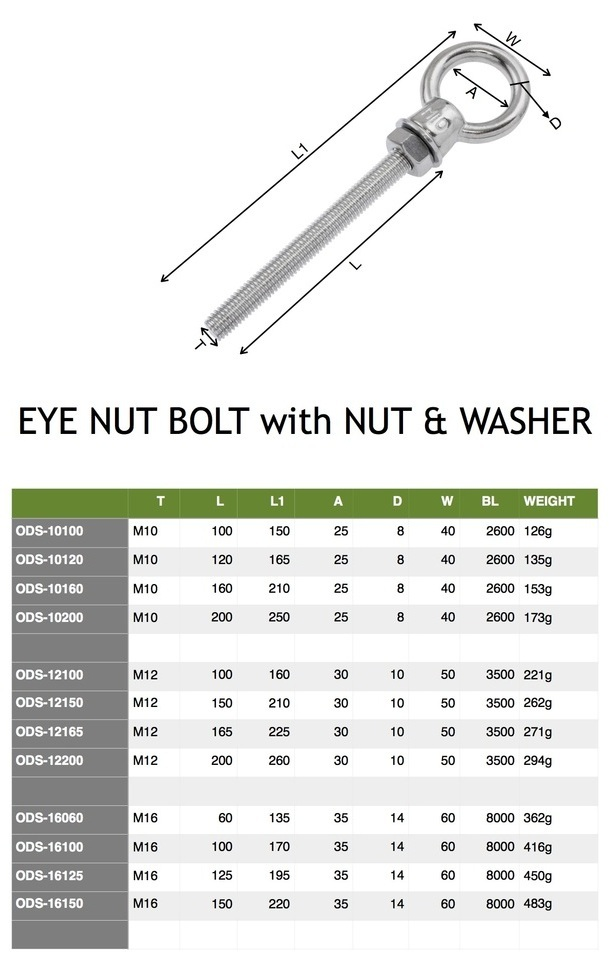Eye_Nut_Bolt_with_Nut__Washer_The_Shade_Sail_Shop